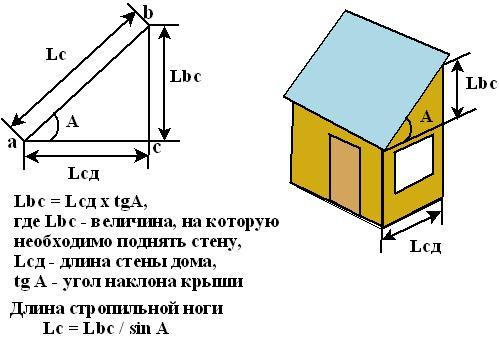 расчет односкатной крыши