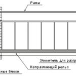 Как сделать сдвижные ворота из профнастила
