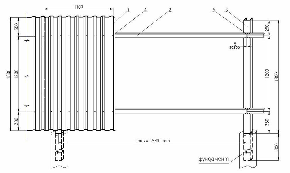 схема установки заборы
