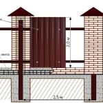 Забор из кирпичных столбов и профилированного листа