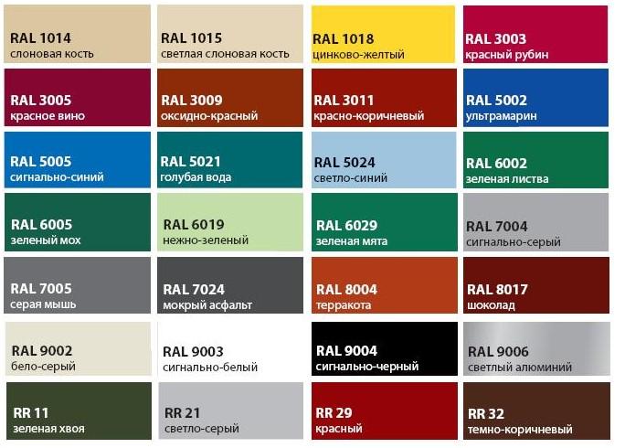 Основные цвета Ral