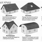 Скатные крыши: устройство и расчет материала