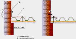 поперечное примыкание ската к стене