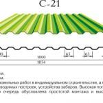 Профилированный лист С21