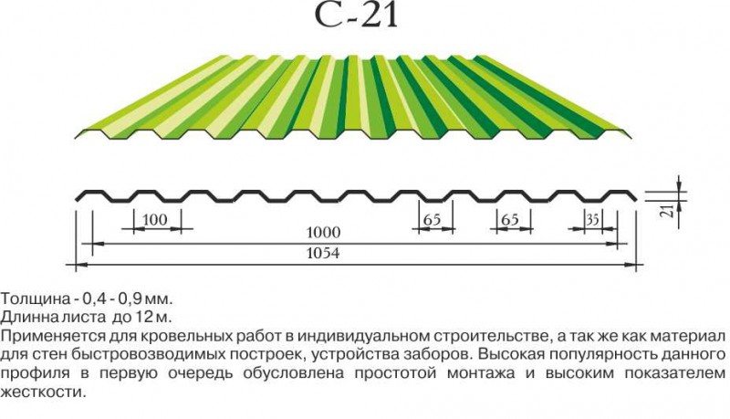 профнастил с21