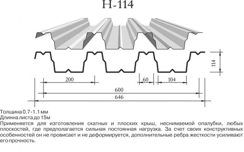 профнастил 114